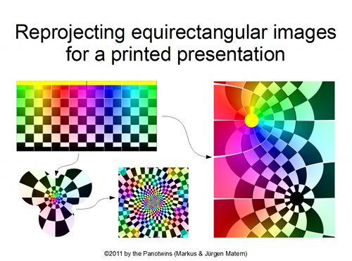 Reprojecting for Print Slide 1